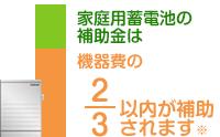 家庭用蓄電池の補助金は聞き日野2/3以内が補助されます。